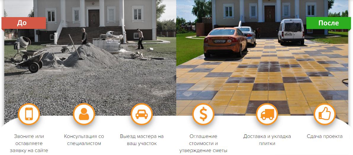 До и после укладки тротуарной плитки
